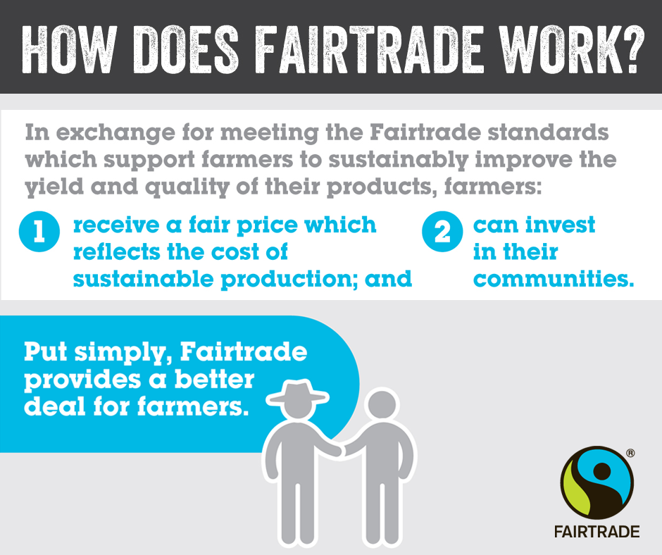 Advantage Of Fairtrade Fairtrade Network Of Asia